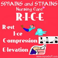 50 Nursing Mnemonics and Acronyms (Nursing Assessment): http://www.nursebuff.com/nursing-assessment-mnemonics/