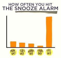 Adulthood Explained In Charts