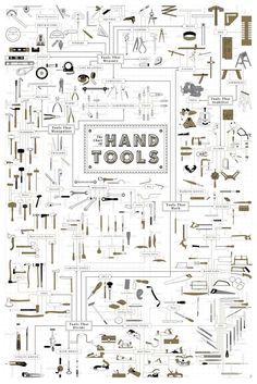 From the humble hammer to the finest file, Pop Chart Lab's Chart of Hand Tools maps out over 300 carefully detailed tools of all types. A great companion to the Chart of Hand Tools Steel Mug, and perf