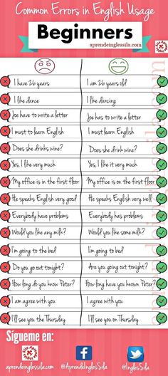 Common Errors in English Usage! Anonymous Topics: 19 Replies: 0 December 6, 2016 at 11:34 am Common Errors in English Usage!