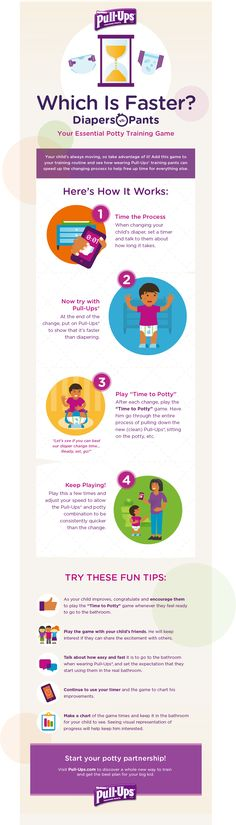"""Pull-Ups Training Pants Vs. Diapers — """"Which is Faster? Game"""" allows your child to see how wearing Pull-Ups training pants can help him go from potty time to playtime, in no time. Repin if your child likes to keep moving, and browse the rest our boards for more helpful potty training games and tips."""