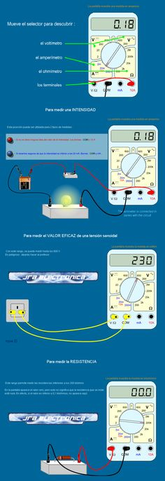 ELECTROINFORMATICA ® - Electronica