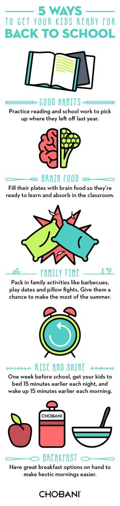 Getting ready for the school year can be a challenge but there's plenty of quick and easy ways to re-adjust. As always, wholesome food is great way to get your little ones feelin' ready to take on the day!