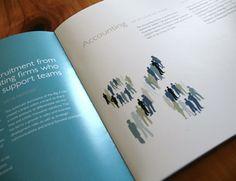 Like the vector usage Brochure Inspiration, Graphic Design Inspiration, Colour Inspiration, Layout Design, Print Design, Identity, Corporate Brochure Design, Leaflet Design, Catalog Design