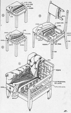 PlATE XI. CONSTRUCTION AND UPHOLSTERY OF CHAIRS