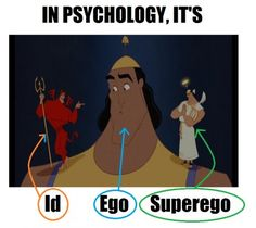 Kronk Psychology Freud Id, Ego, and Superego