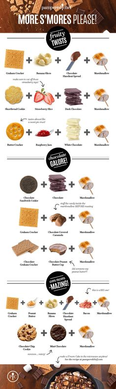 Here's some mouthwatering s'more combinations that go above the original recipe and make you a happy camper all year long. Indoor campers tip: use the stovetop, microwave, or broiler in place of a fir(Smores Snack Mix) Chocolate Marshmallows, Chocolate Butter, Mint Chocolate, Chocolate Strawberries, Pampered Chef Recipes, Cooking Recipes, S'mores Bar, Campfire Food, Camping Meals
