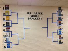 Celebrating March Madness with Books!