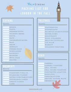 What To Pack For Summer Vacation  Free Printable Packing List