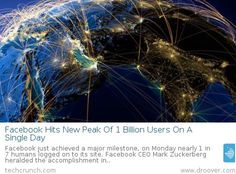#Facebook #FB Facebook Hits New Peak Of 1 Billion Users On A Single Day