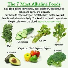 #Alkaline Foods: more energy, mental clarity, better digestion etc. The theory is that your health depends on the pH balance in your blood.