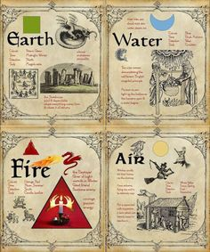 For Your Book of Shadows: Earth, Air, Fire and Water Earth: North Earth is the ultimate feminine element; fertile, stable and associated with the Goddess. Air: East Air is connected to the soul and to...