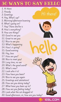 Greetings: 30 Ways to Say HELLO English Greetings! List of different ways to say HELLO with examples and ESL pictures. Learn these Hello synonyms to enhance your vocabulary and improve yo English Sentences, English Vocabulary Words, Learn English Words, English Phrases, English Idioms, Slang English, Learn English Speaking, Math Vocabulary, English Learning Spoken