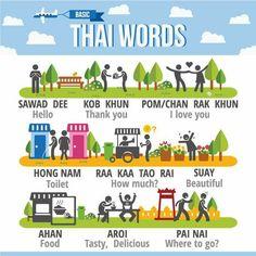 Thai für Anfänger