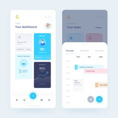 Careup app – Onboarding dashboard by Maciej Kałaska -… – Design is art Ios App Design, Mobile App Design, Web Design, Mobile Application Design, Dashboard Design, Dashboard Mobile, Dashboard Interface, Emergency Room, App Design Inspiration