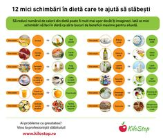 Există unele alimente care, deși sunt sănătoase, conțin multe calorii și te împiedică să slăbești. Iată câteva schimbări pe care le poți aduce dietei tale, pentru a slăbi mai ușor! #dieta #calorii #slabit Health And Wellness, Health Fitness, Social Well Being, Top 5, Dory, Diabetes, Life Hacks, Food And Drink, Healthy Eating