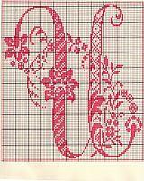 Ancient old cross stitch alphabet (20)