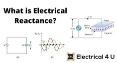 A SIMPLE explanation of Reactance. Learn what Inductive & Capacitive reactance is, its formula, units, and Reactance vs Impedance vs Resistance. Lc Circuit, Electric Circuit, Complex Numbers, Real Numbers, Electrical Energy, Electrical Engineering, Electric Field, Transmission Line, Magnetic Field