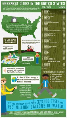 Earth Day Infographic: Greenest Cities in the United States | http://blog.alice.com/greenest-cities-infographic/