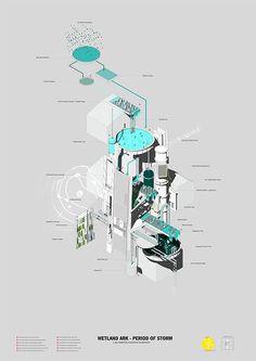 Balancing Catastrophe - East Coast Arks | Luke Royffe Location: Florida, USA UCL - Bartlett School of Architecture | Unit 11 - Proving Ground 2013 Supervisors: Laura Allen, Kyle Buchanan, Mark Smout: