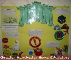 Why not make a simple 5 Pillars of Islam poster? 5 Pillars, Pillars Of Islam, Ramadan, Manchester Home, Muslim Quran, Islamic Studies, Class Activities, Manners, Colouring