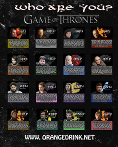 It had to happen... Game of Thrones MBTI