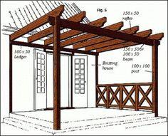 Plans Pergola Concu versez les projets de bricolage en bois Pergola | Plans de conception en bois
