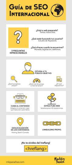 Hola: Una infografía con unaGuía de SEO Internacional. Vía Un saludo