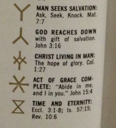 Ancient Christian Symbols | Our friend Chris discovered these in an old Bible in Fordland and we ...