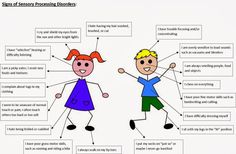 Signs of sensory processing disorders. Therapeutic Listening: A Sensory Game Changer | CHART: Chapel Hill Autism Resources and Tools: www.chartnc.com