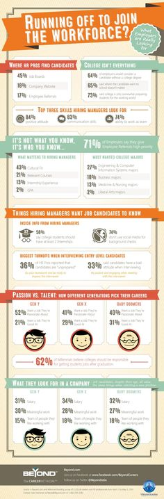 What are employers really looking for? Some of the criteria employers use to make hiring decisions might surprise you!