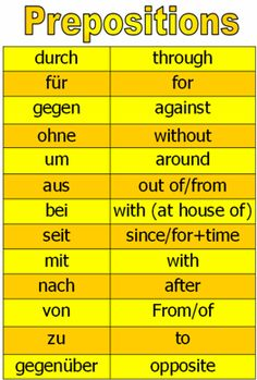 Deutsche und Englische_Präpositionen - German and English_prepositions Study German, German English, Learn English, Learn French, German Grammar, German Words, German Language Learning, Learn A New Language, Spanish Language