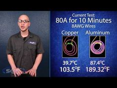 Why Should I Buy Oxygen Free Copper (OFC) Cable? | Car Audio Speaker and Amplifier Power Wiring - Tronnixx in Stock - http://www.amazon.com/dp/B015MQEF2K - http://audio.tronnixx.com/uncategorized/why-should-i-buy-oxygen-free-copper-ofc-cable-car-audio-speaker-and-amplifier-power-wiring/