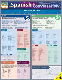 Communicate in Spanish with this handy, 4-page guide. This guide will help you create hundreds of sentences in Spanish! Browse and download thousands of educational eBooks, worksheets, teacher presentations, practice tests and more at Examville.com - The Education Marketplace (http://www.examville.c