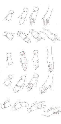 Como desenhar mão; More