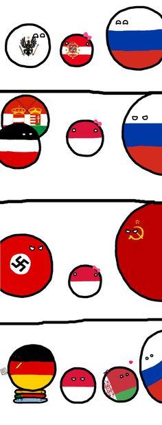 Poland's neighbours