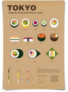 Iconografia comida japonesa