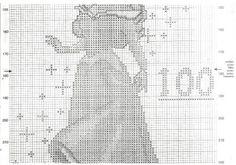 Princess growth chart 5 of 12