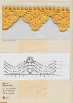 AS RECEITAS DE CROCHÊ: Vários Bicos em Crochê