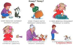 Image result for падежи картинки
