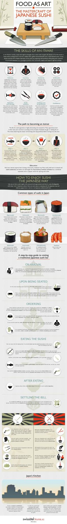 Ever seen Jiro dreams of sushi? Today's infographic is kind of a refresher on the amount of training needed to become a real sushi chef, or Itamae-San. It'll also cover sushi etiquette and traditional aspects of the sushi culture.