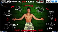 Cycles gym