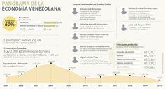 La tensión entre Barack Obama y Nicolás Maduro afectaría exportaciones colombianas