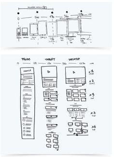 Responsive Web Design https://twitter.com/NeilVenketramen
