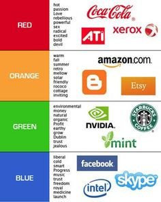 eleccion de marcas - Google Search