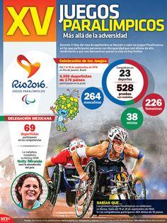 En la #Infographic te mostramos datos sobre los #JuegosParalímpicos, los cuales están a 6 días de iniciar.
