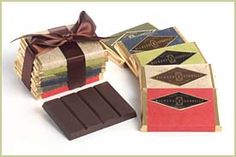 The Most Expensive Chocolate in the World