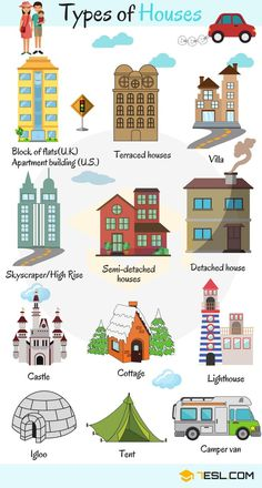 Different Types of Houses in English List of House Types 7 E S L English Resources, English Tips, English Activities, English Lessons, English English, Vocabulary Activities, French Lessons, Preschool Worksheets, Spanish Lessons