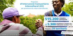 Infografia sobre el programa d'Intervenció Comunitària Intercultural (ICI). #1de40000