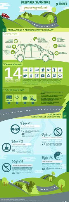 #Infographie Comment préparer sa voiture pour les longs week-ends ? #vacances #autoroute